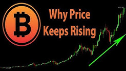 Why Bitcoin's Price Continues To Rise