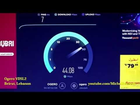 Ogero VDSL2 Speed Test, Beirut, Lebanon (2019-01-23)