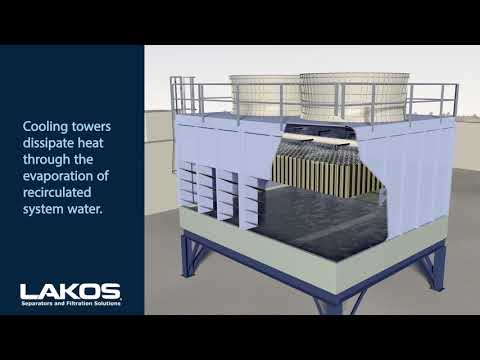 How To Keep Cooling Tower Basins Clean All The Time - LAKOS