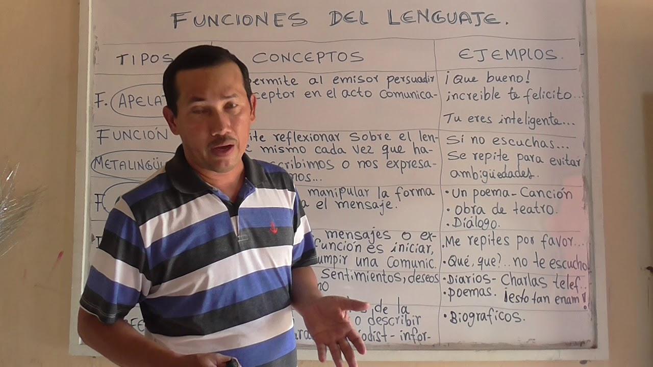 Funciones Del Lenguaje Bien Explicado Con Ejemplos Definicion
