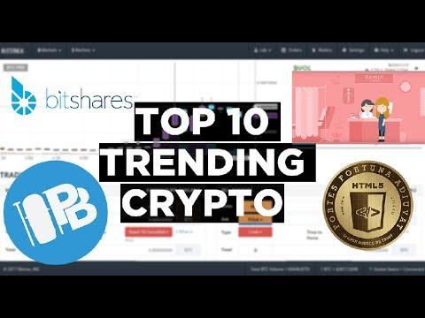 Top 10 Trending Cheap Crypto / Blockchain