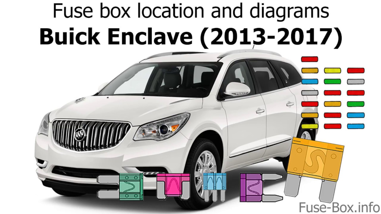 medium resolution of fuse box location and diagrams buick enclave 2013 2017