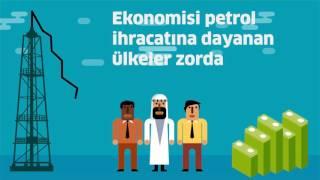 Petrolün Zor Günleri