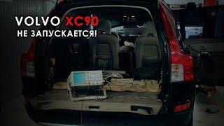 Диагностика и ремонт топливной системы Вольво XC90