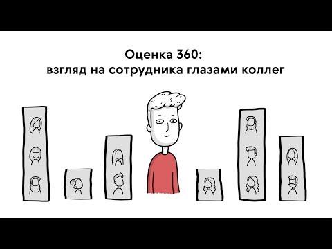 Оценка 360: взгляд на сотрудника глазами коллег