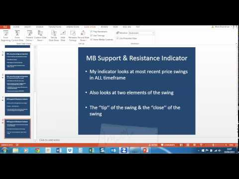 MB Support & Resistance Forex Indicator Part 1