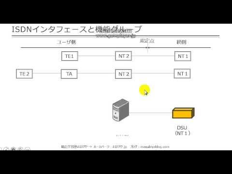 【工事担任者】ISDNインターフェースと機能群