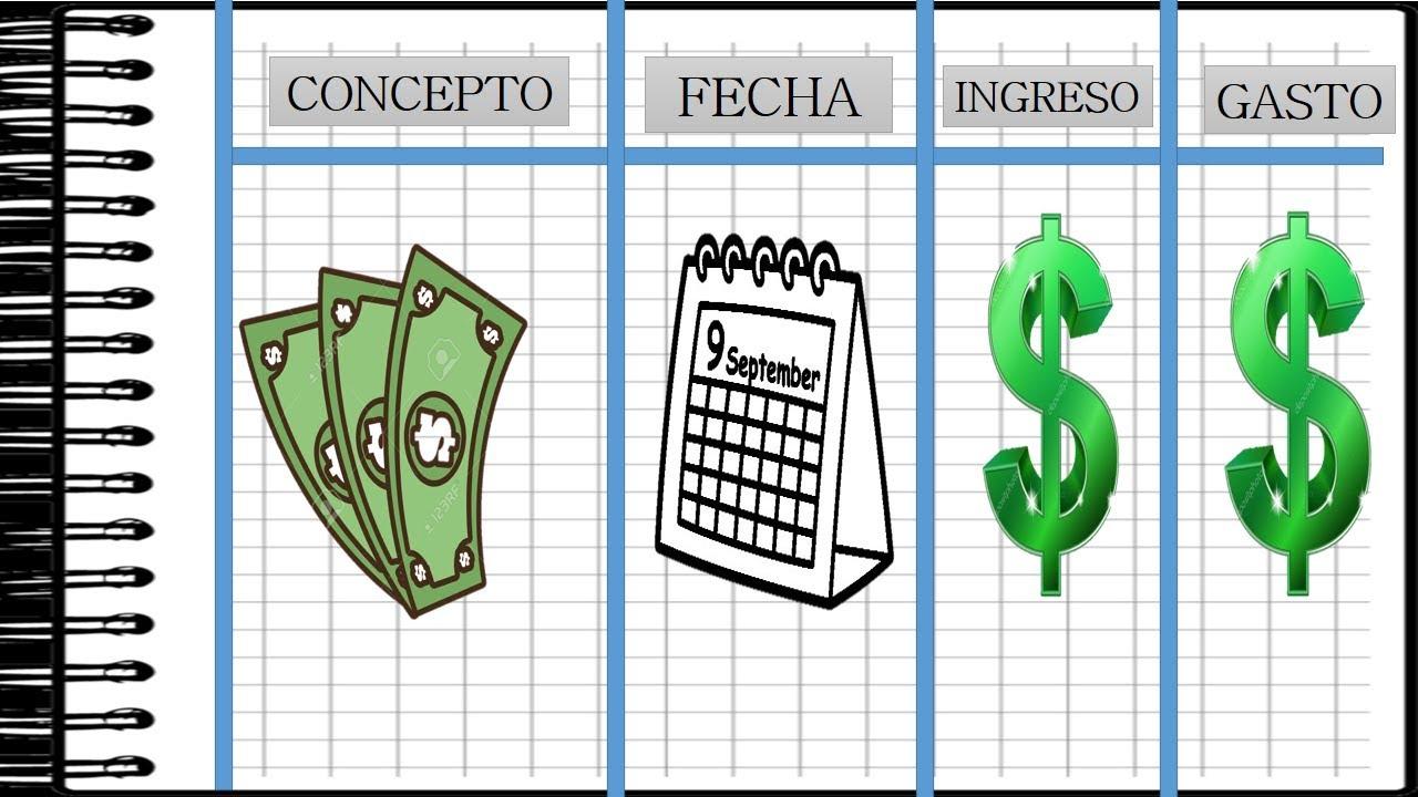 el control de gastos e ingresos en mi contabilidad youtube