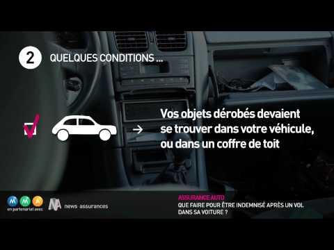 [Conseils pratiques Assurance] L'Assurance auto en cas de Vol
