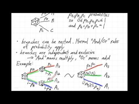 UBC ISCI 344 - Deriving Expected Utility Theory