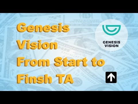 From Start to Finish Technical Analysis on Genesis Vision