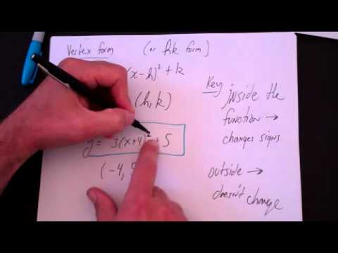 Vertex of a parabola HK form - YouTube
