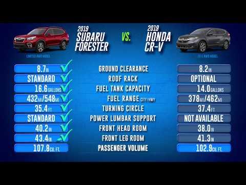 2019 FORESTER LTD VS 2019 HONDA CRV EX L