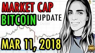 Bitcoin Market Dominance on the Rise? Big Money Taking Interest Again? March 11, 2018