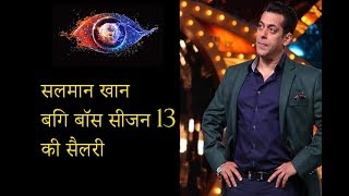 BIGG BOSS Season 13 Salary | Theme Of The House | Contestant Details | All Details
