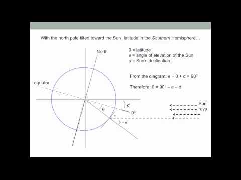 Determining Latitude and Longitude from the Sun