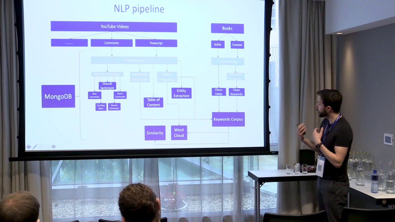 Image from PyCon Ireland 2019 - Visualising Youtube video context (NLP pipeline) - Krunoslav Plecko