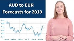 AUD to EUR Forecasts for 2019