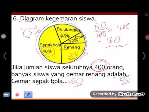 Statistik d matematika kelas 6 sd diagram lingkara youtube statistik d matematika kelas 6 sd diagram lingkara ccuart Gallery
