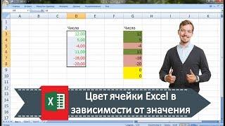 Цвет ячейки Excel в зависимости от значения