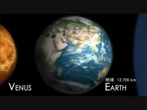 大きい 順 太陽系