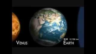 星(惑星・恒星)の大きさを比較 / 【BGM】宇宙を感じる音楽 / Planets and Stars to Scale