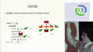 Introduction to Logic Programming with Clojure - Ambrose Bonnaire-Sergeant