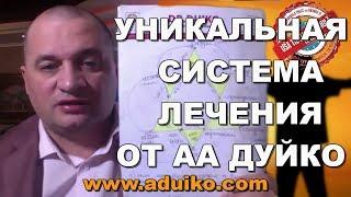 видео: Лечение внутренних органов - Уникальная система Люсин от А. Дуйко. Вебинар по здоровью. Вопрос-ответ
