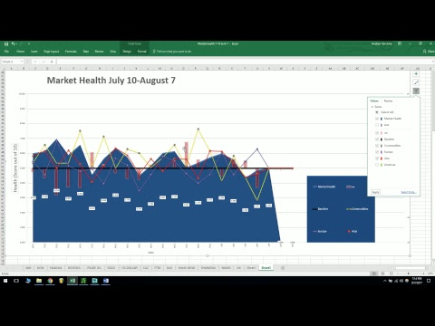 Market Health Report 8-7-2017 with @ATorchine. http://bit.ly/2oqOUKJ