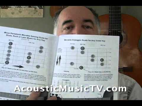 Blank Sheet Music for Guitar, Staff and Tab Lines • AcousticMusicTV.com