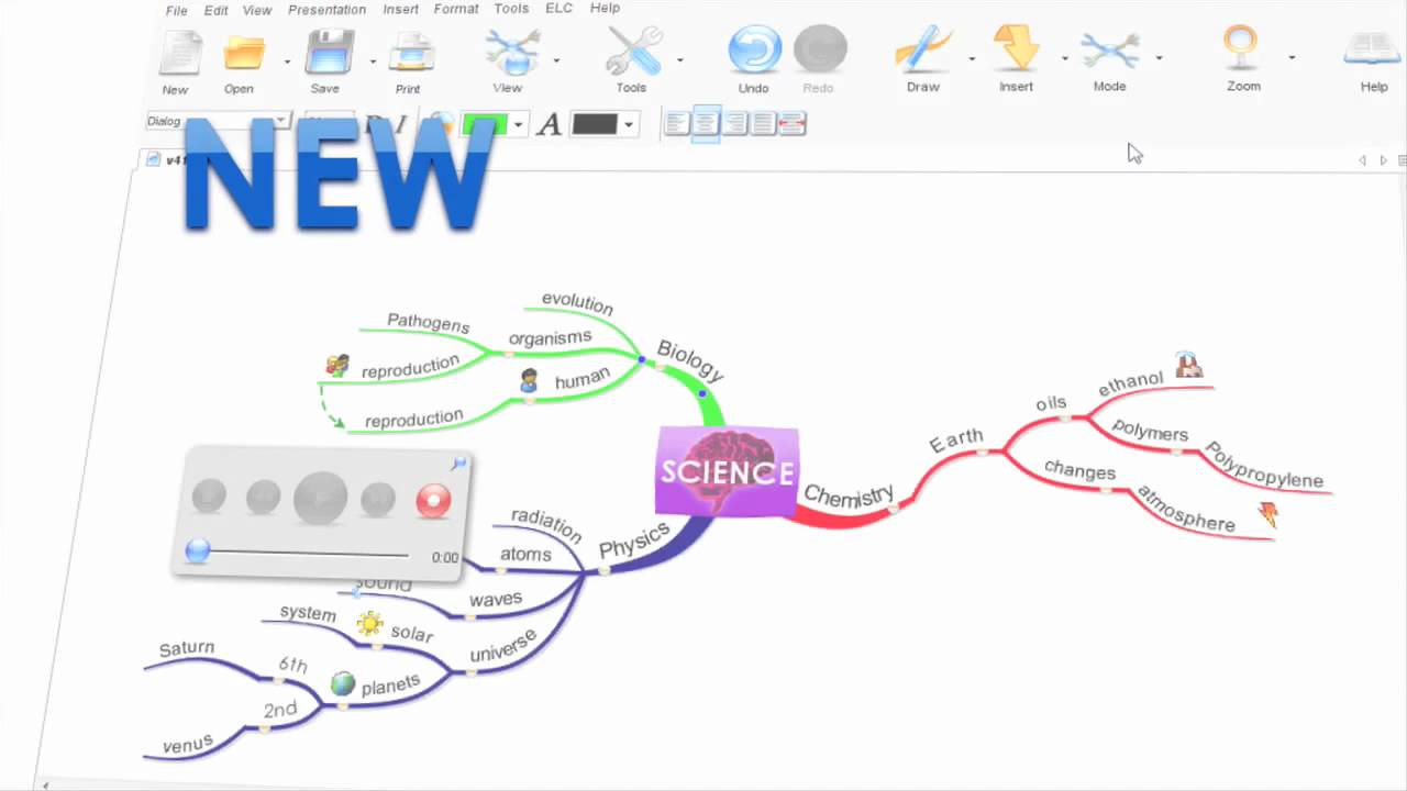 mind mapping software mind map with imindmap 40 - Imindmap Software