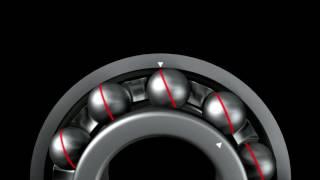 玉軸受の構成と動き / Ball Bearing, its structure and rotation