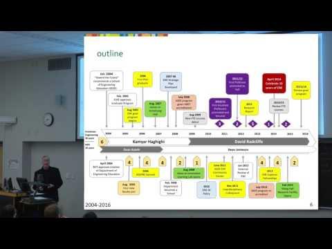Purdue Engineering Faculty Colloquium: Dr. David F. Radcliffe