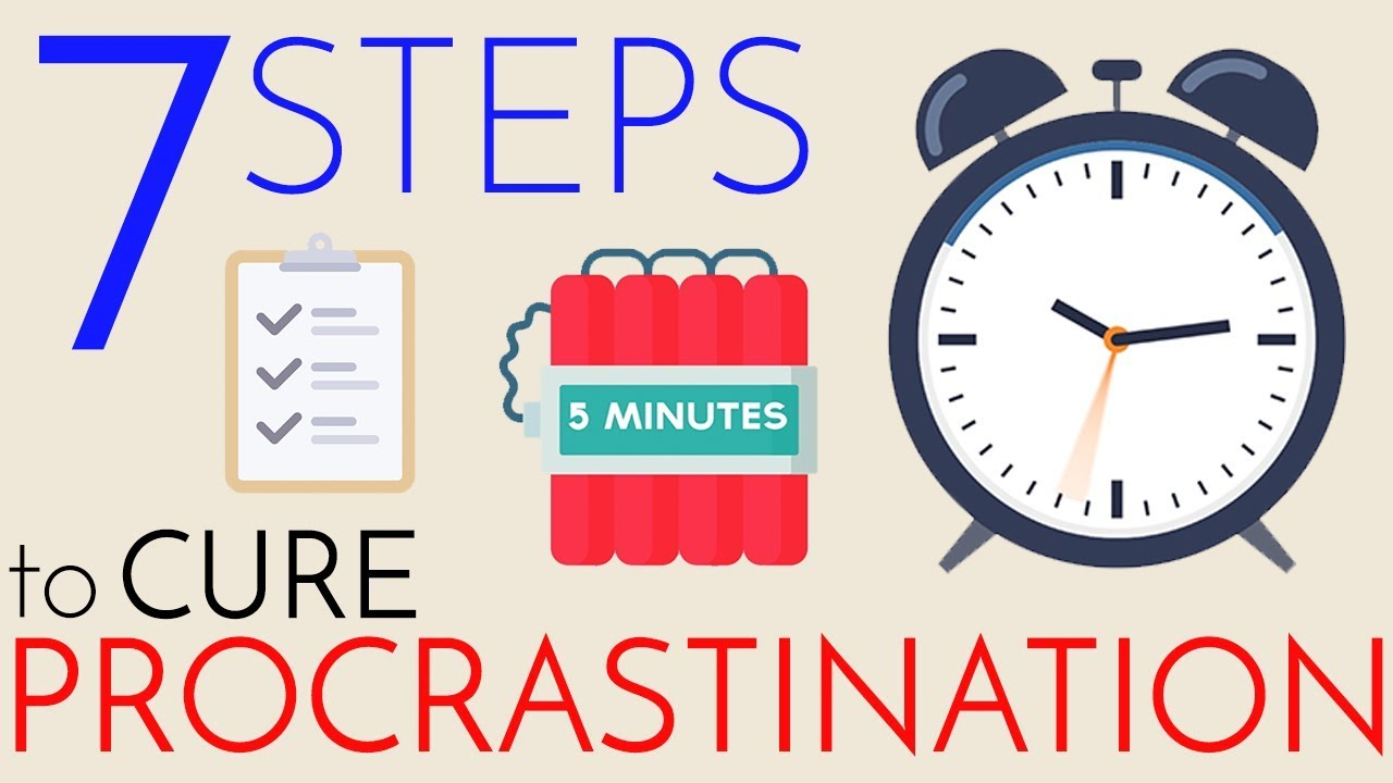 Prokrastinatio