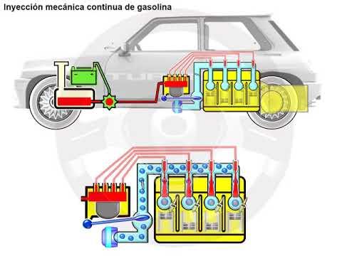 Historia de la alimentación de gasolina (11/14)