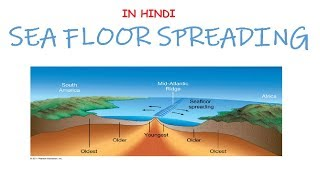 Seafloor Spreading Theory by Harry H Hess & Contraction Theory Explained (In Hindi)