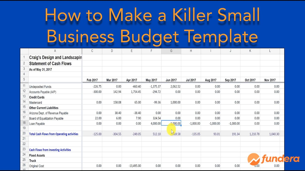 Our Killer Small Business Budget Template Will Save You Time And Money!