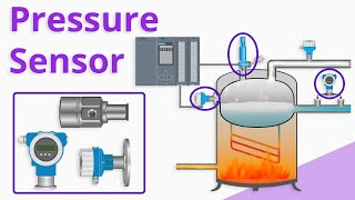 What is a Pressure Sensor