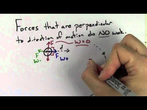 Work, Energy, Power (AP Physics SuperCram Review)