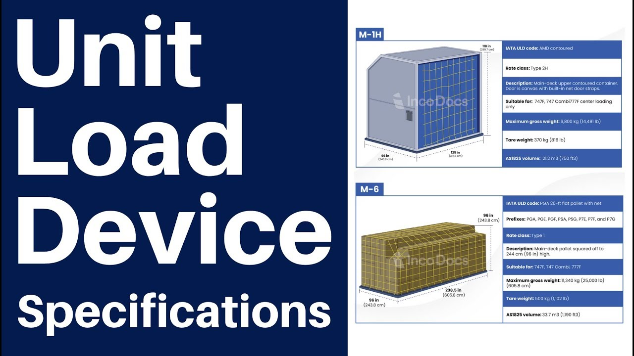 Unit Load Device ULD Air Container Specifications - YouTube