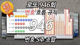 로또946회 당첨 예상번호 5주 출현 4개 분석법 94…