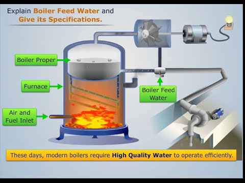 Explanation of Boiler Feed Water & It's Treatment - Magic Ma