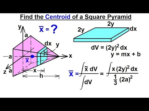 centroid and centre of gravity pdf