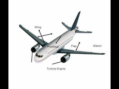 Parts Of A Plane >> Plane Parts