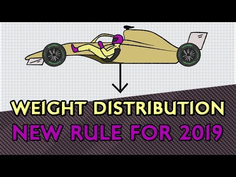 Weight distribution - New minimum weight rules for F1 2019 explained