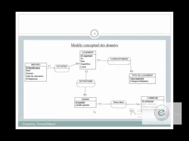 Merise : Exercice 7 sur le MCD  & MLD