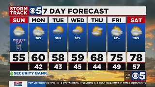 FORECAST: Have a cool Mother's Day today!