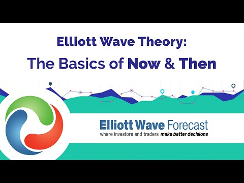 Elliott Wave: The Basics of Now & Then (Recording)