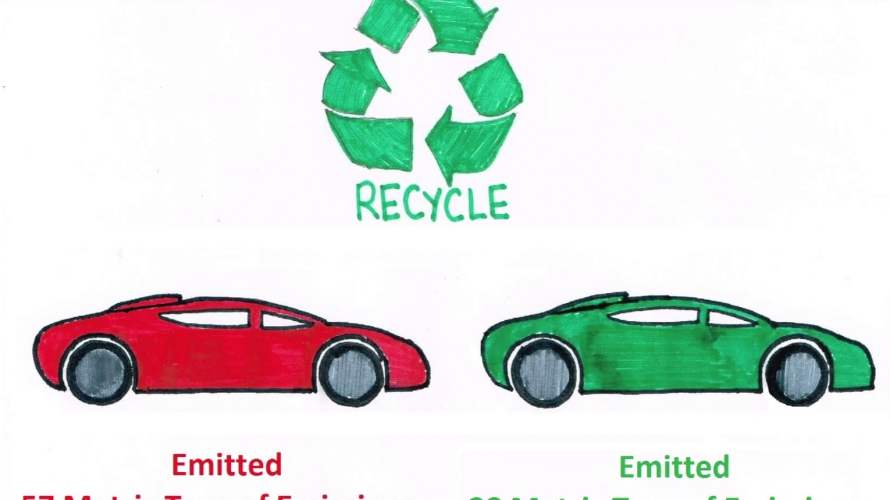 Electric Cars And The Environment Youtube