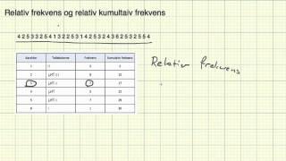 Matematikk 2P - Leksjon 20a -Relativ frekvens og relativ kumulativ frekvens